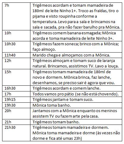rotina 13012015
